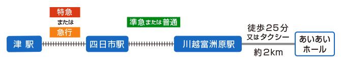 名古屋本線で特急または急行を利用